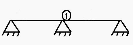 SW-przykład-niewyznaczalnej-belki