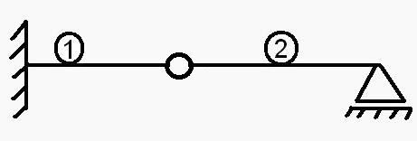 SW - przykład 2 tarcze
