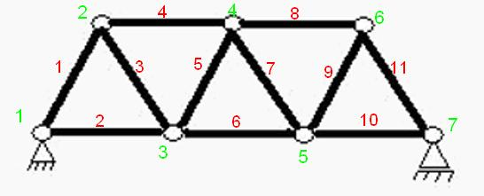 SW przykład kratownica opisana
