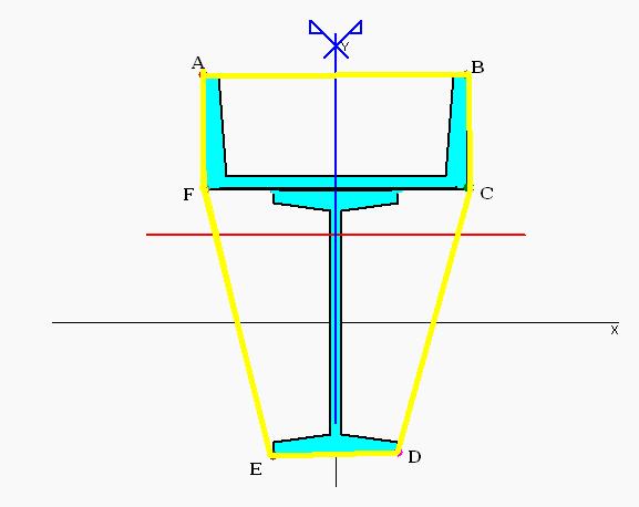 Obrys figury - przykład