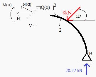 Przekrój 2-2