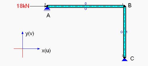 Schemat ramy 1