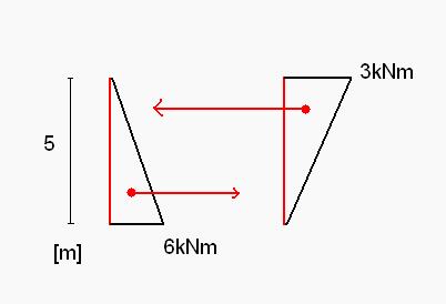 Przykład 2 - przemieszczenia