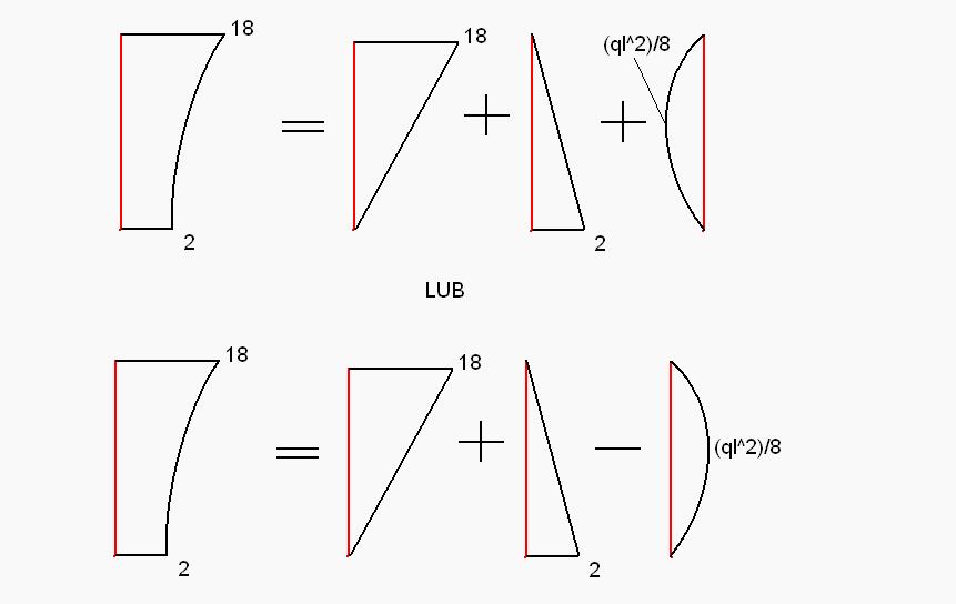 Rozkład wykresu 2