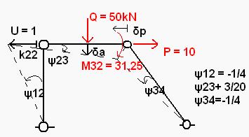 Łańcuch kinematyczny stan P