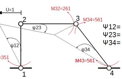 Poprawiony poradnik - metoda przemieszczeń