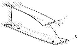 Nośność na skręcanie w stali