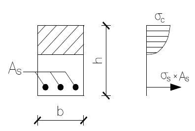 Rodzaje konstrukcji z betonu