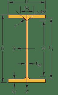 Valcova stropnice z profilu ipe